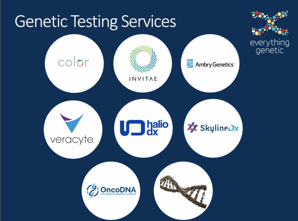 UK Genetic Testing Services via Everything Genetic